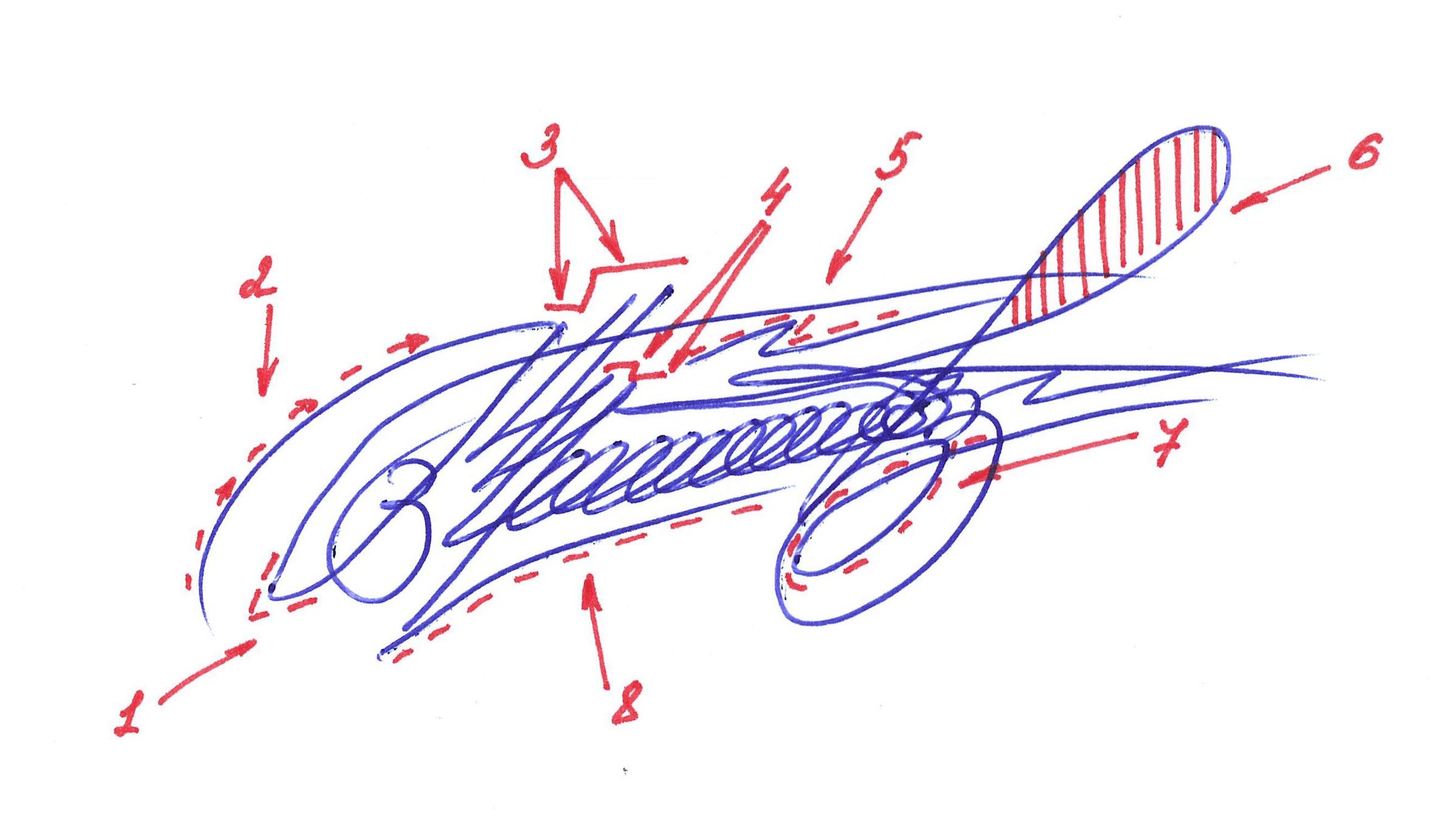 Для чего используется исследование подписи на документах?